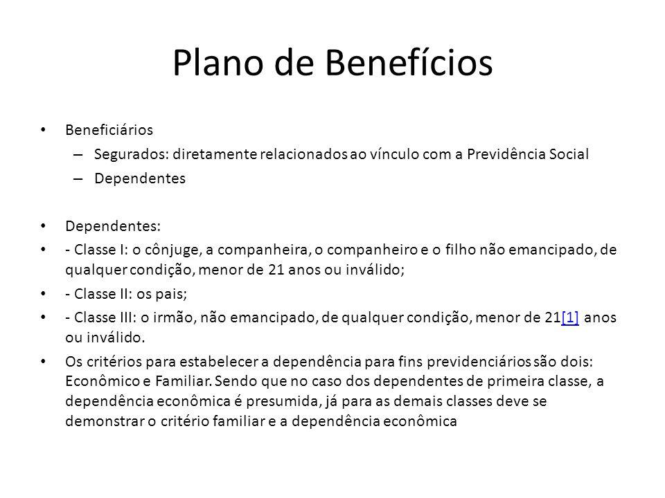 Plano de Benefícios Beneficiários