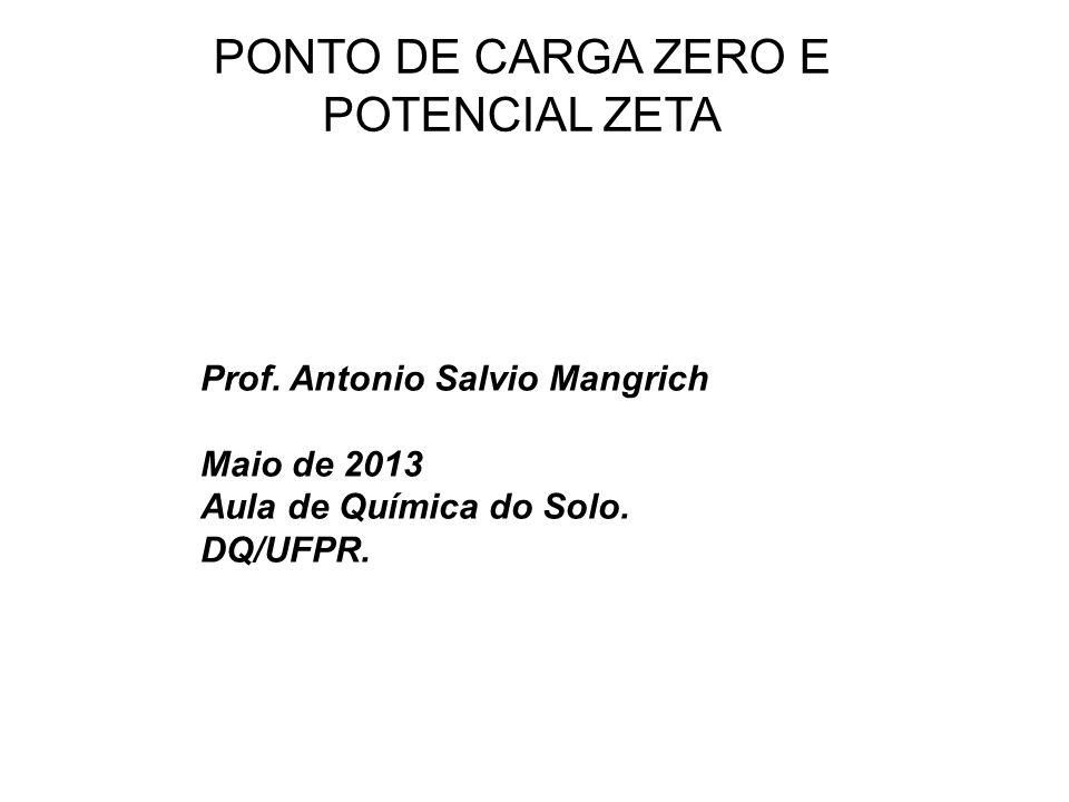 PONTO DE CARGA ZERO E POTENCIAL ZETA Prof. Antonio Salvio Mangrich