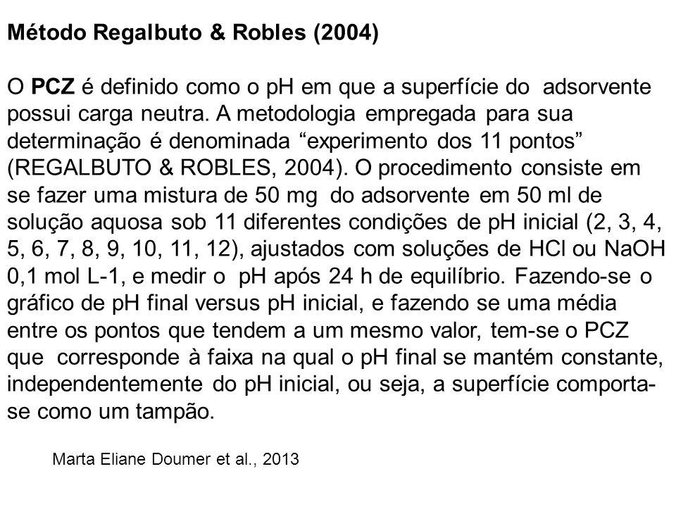 Método Regalbuto & Robles (2004)