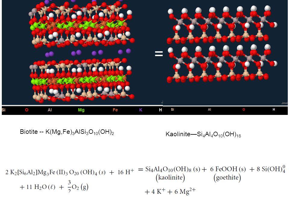 = Biotite -- K(Mg,Fe)3AlSi3O10(OH)2 Kaolinite—Si4Al4O10(OH)18