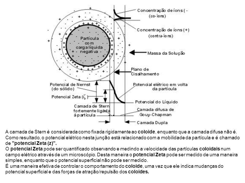 A camada de Stern é considerada como fixada rigidamente ao coloide, enquanto que a camada difusa não é. Como resultado, o potencial elétrico nesta junção está relacionado com a mobilidade da partícula e é chamado de potencial Zeta (z) .