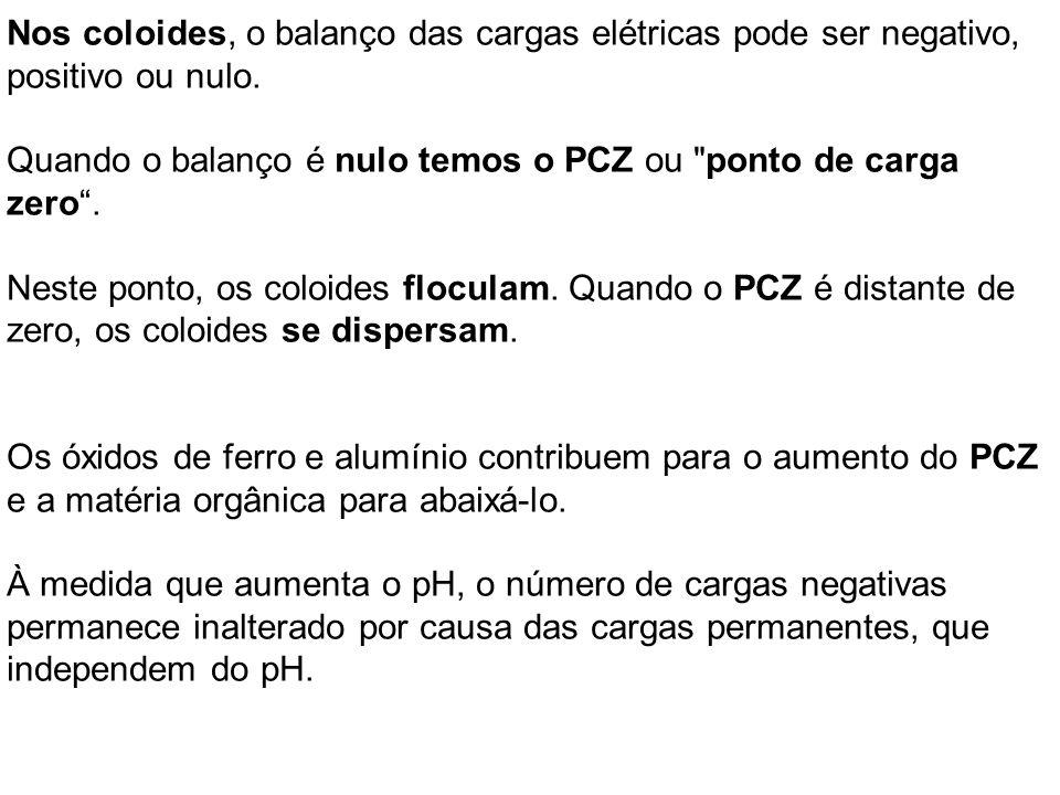 Nos coloides, o balanço das cargas elétricas pode ser negativo, positivo ou nulo.