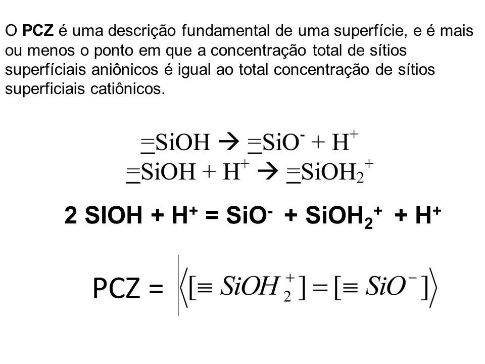PCZ = 2 SIOH + H+ = SiO- + SiOH2+ + H+