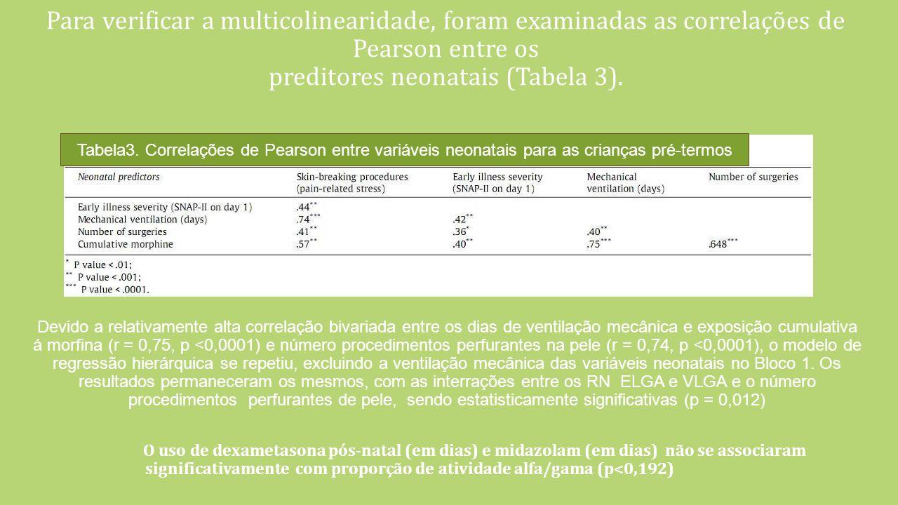 Para verificar a multicolinearidade, foram examinadas as correlações de Pearson entre os preditores neonatais (Tabela 3).