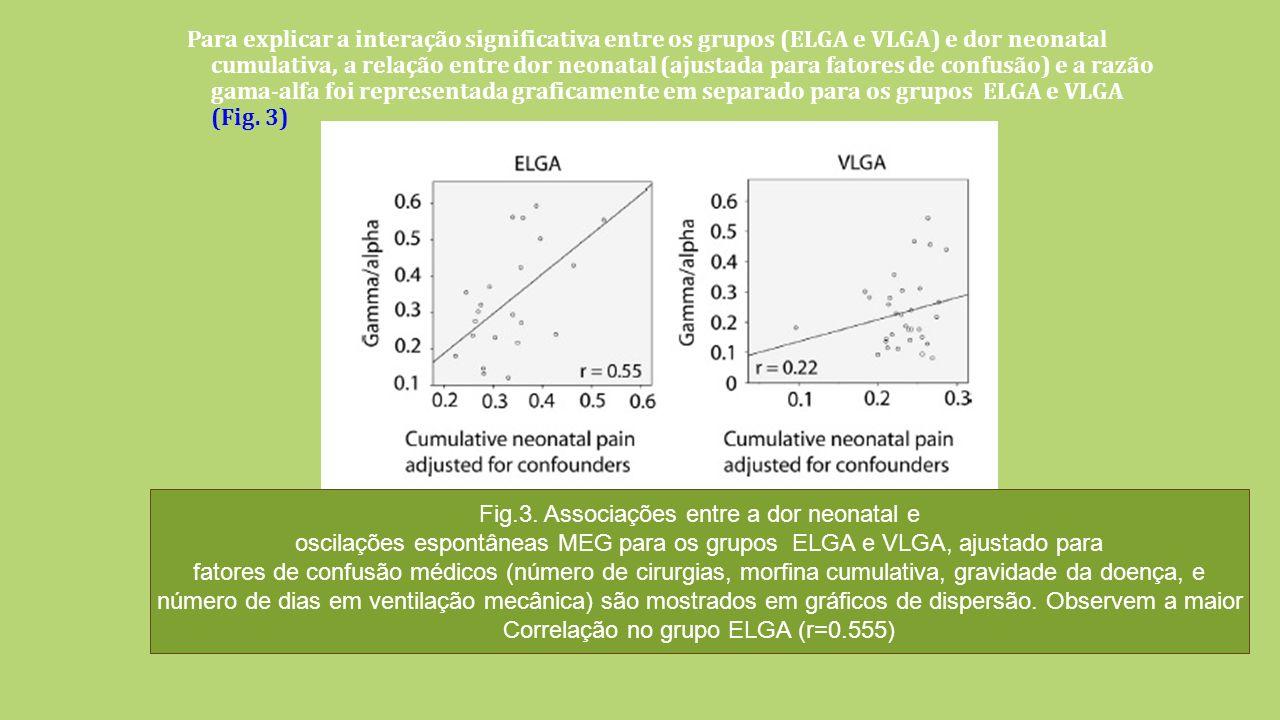 Fig.3. Associações entre a dor neonatal e