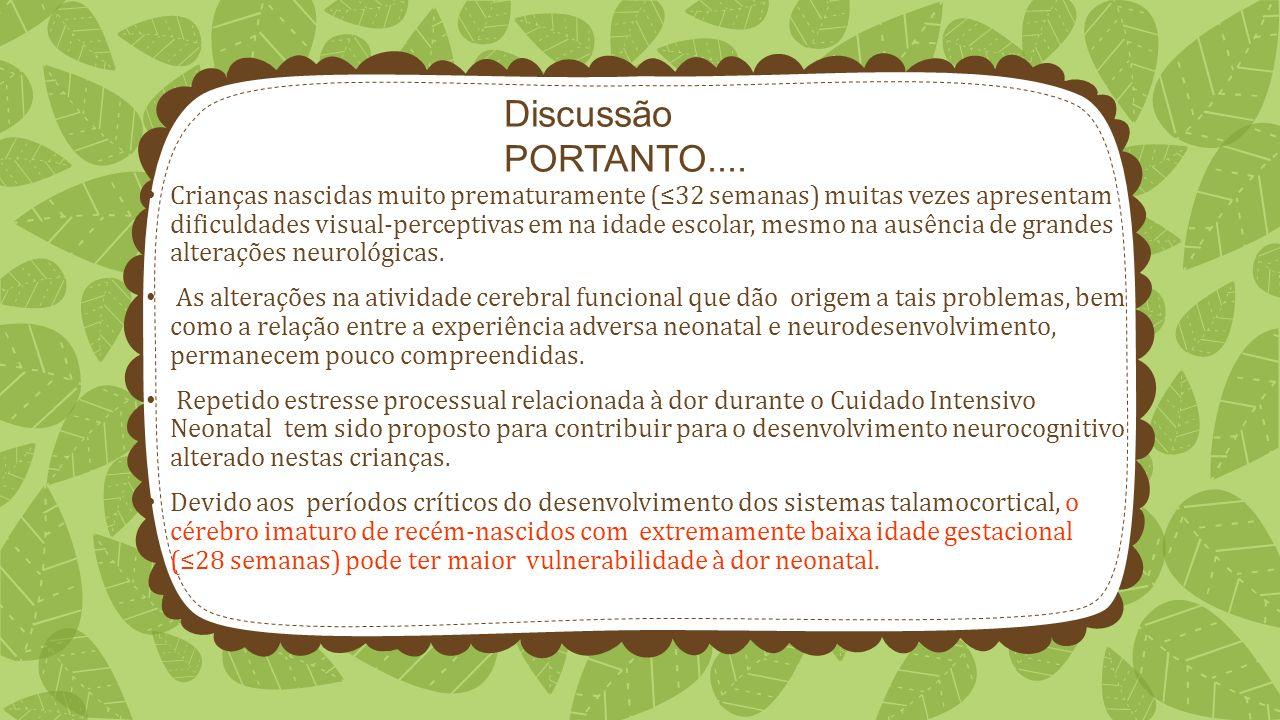 Discussão PORTANTO....