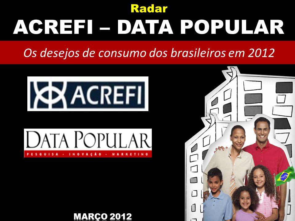 Os desejos de consumo dos brasileiros em 2012