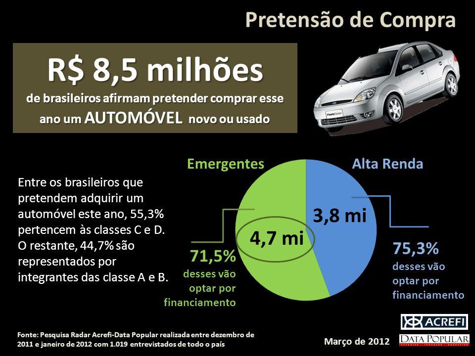 R$ 8,5 milhões Pretensão de Compra