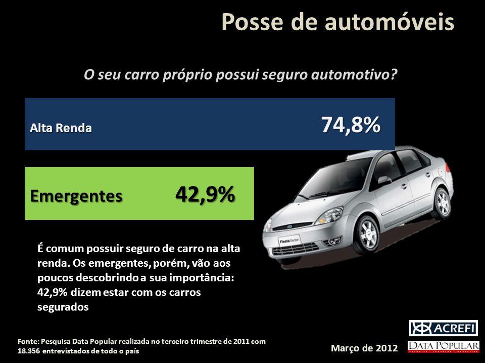 O seu carro próprio possui seguro automotivo