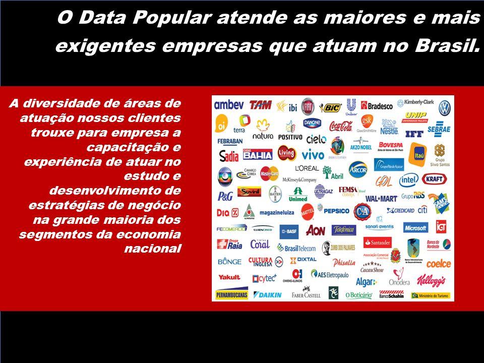 O Data Popular atende as maiores e mais exigentes empresas que atuam no Brasil.