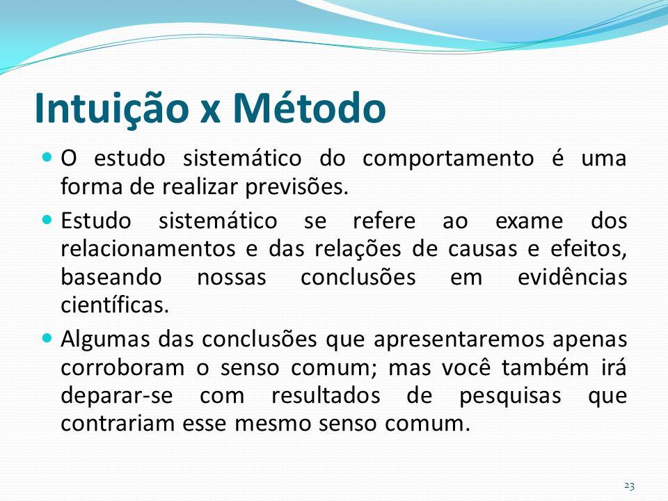 Intuição x Método O estudo sistemático do comportamento é uma forma de realizar previsões.