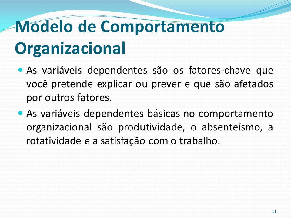 Modelo de Comportamento Organizacional