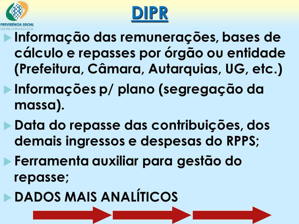 DIPR Informação das remunerações, bases de cálculo e repasses por órgão ou entidade (Prefeitura, Câmara, Autarquias, UG, etc.)