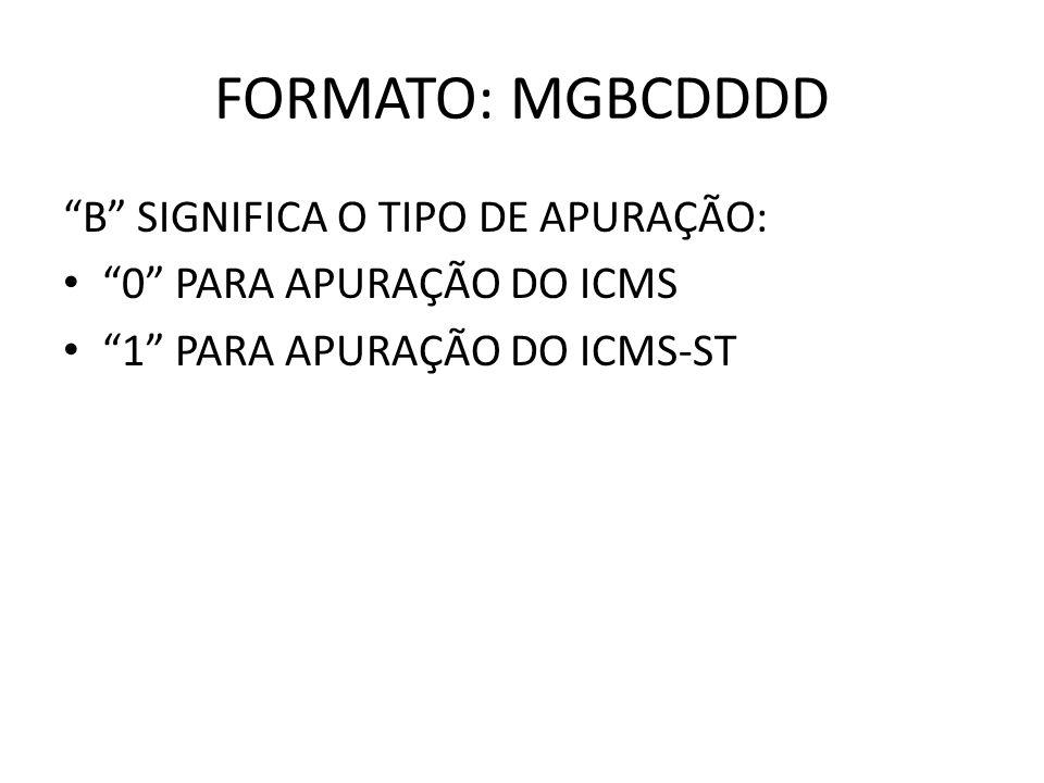 FORMATO: MGBCDDDD B SIGNIFICA O TIPO DE APURAÇÃO: