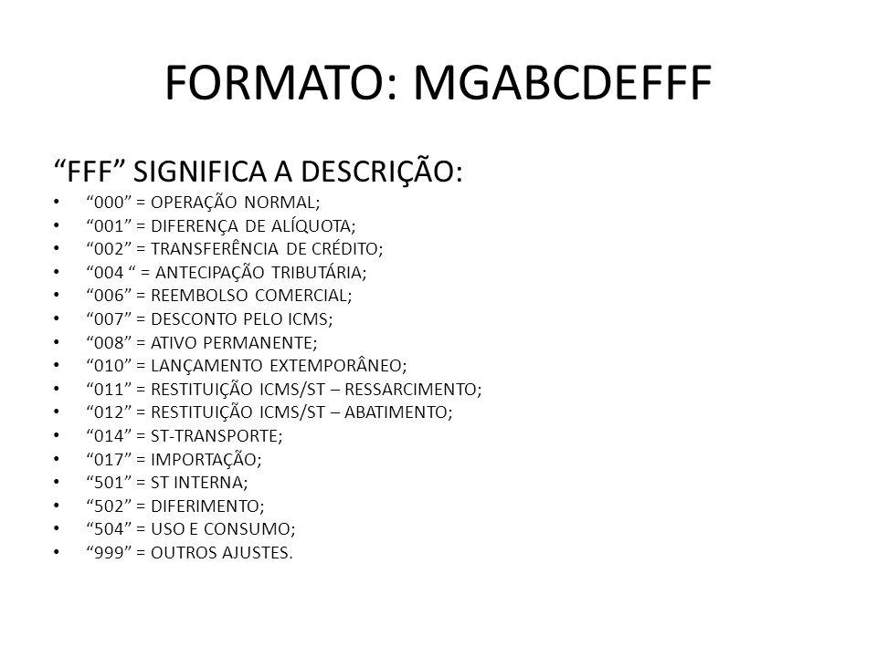FORMATO: MGABCDEFFF FFF SIGNIFICA A DESCRIÇÃO: