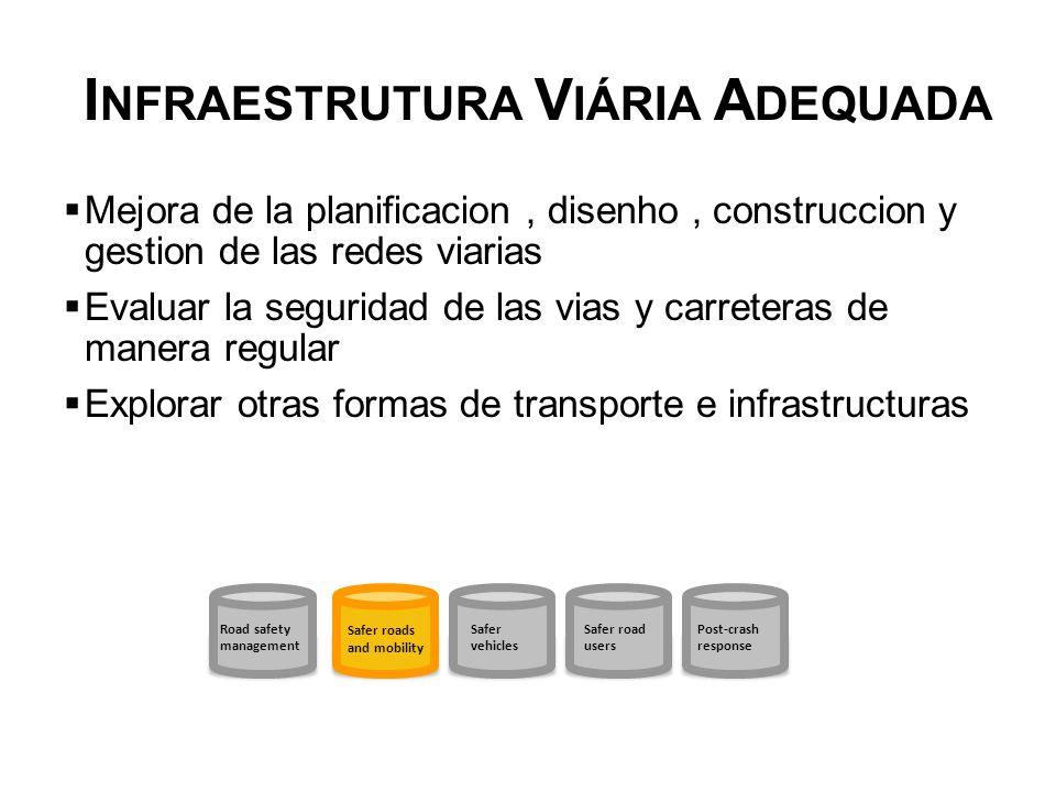 Infraestrutura Viária Adequada