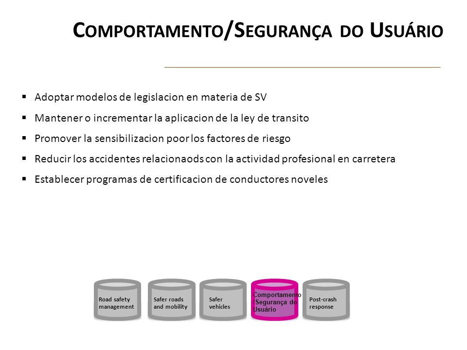 Comportamento/Segurança do Usuário