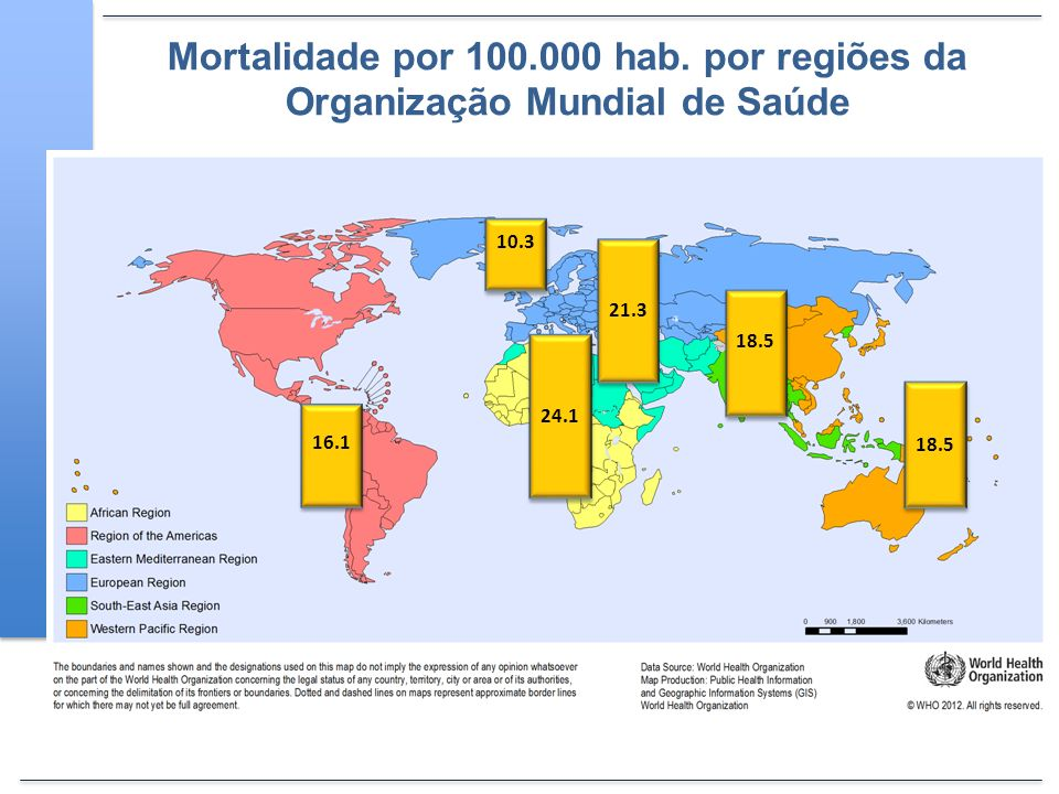 Mortalidade por 100.000 hab. por regiões da Organização Mundial de Saúde