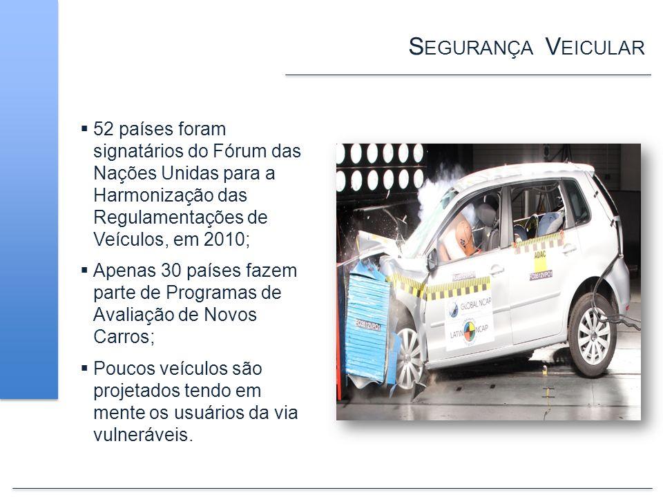 Segurança Veicular 52 países foram signatários do Fórum das Nações Unidas para a Harmonização das Regulamentações de Veículos, em 2010;