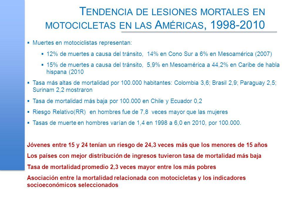 Tendencia de lesiones mortales en motocicletas en las Américas, 1998-2010