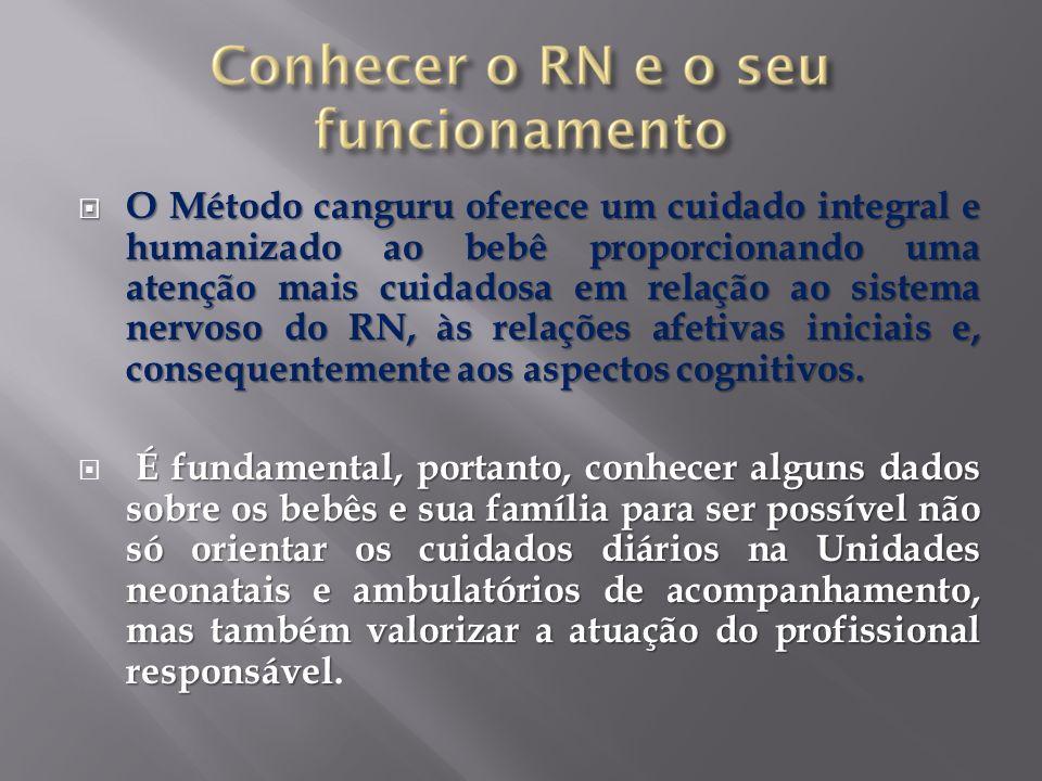 O Método canguru oferece um cuidado integral e humanizado ao bebê proporcionando uma atenção mais cuidadosa em relação ao sistema nervoso do RN, às relações afetivas iniciais e, consequentemente aos aspectos cognitivos.
