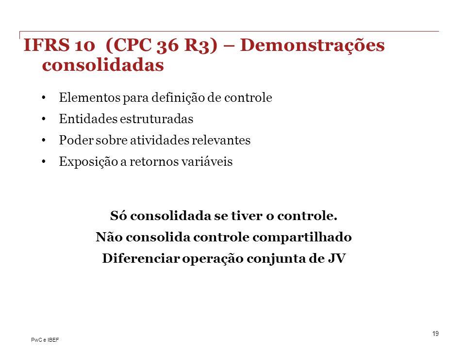 IFRS 10 (CPC 36 R3) – Demonstrações consolidadas