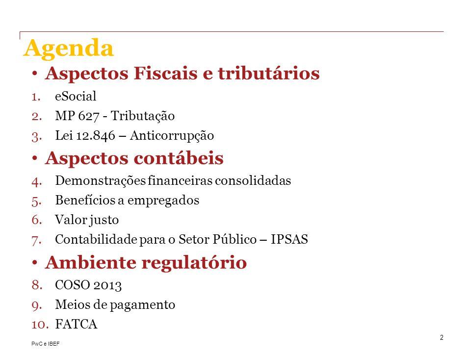 Agenda Aspectos Fiscais e tributários Aspectos contábeis