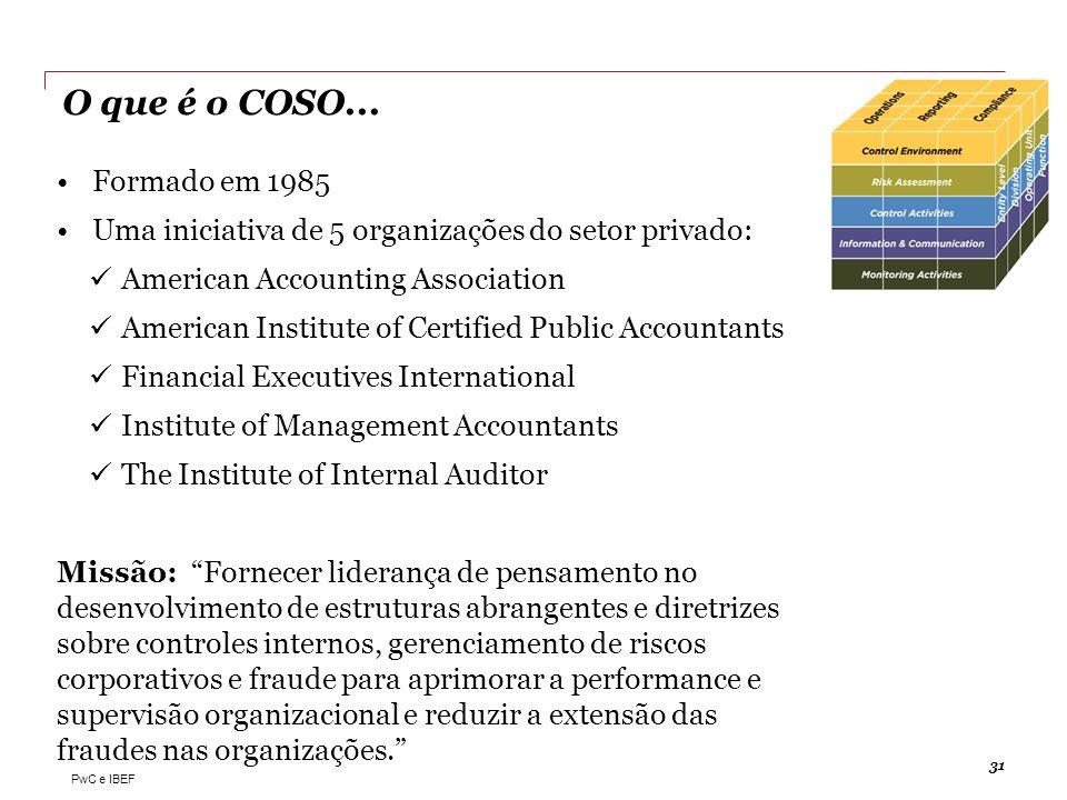 O que é o COSO... Formado em 1985. Uma iniciativa de 5 organizações do setor privado: American Accounting Association.
