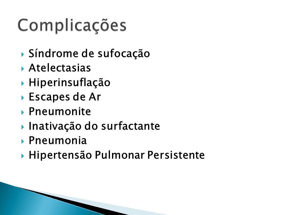 Síndrome de sufocação Atelectasias. Hiperinsuflação. Escapes de Ar. Pneumonite. Inativação do surfactante.