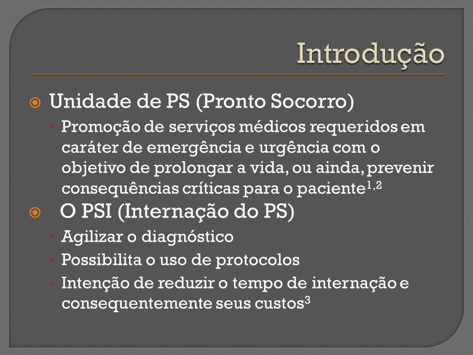 Introdução Unidade de PS (Pronto Socorro) O PSI (Internação do PS)