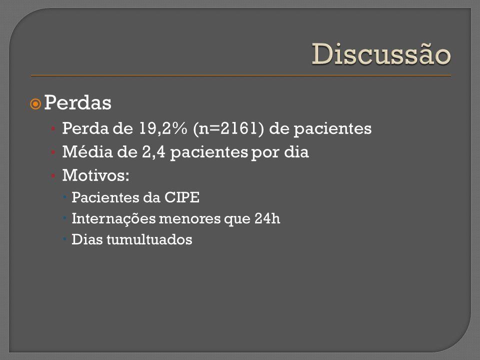 Discussão Perdas Perda de 19,2% (n=2161) de pacientes