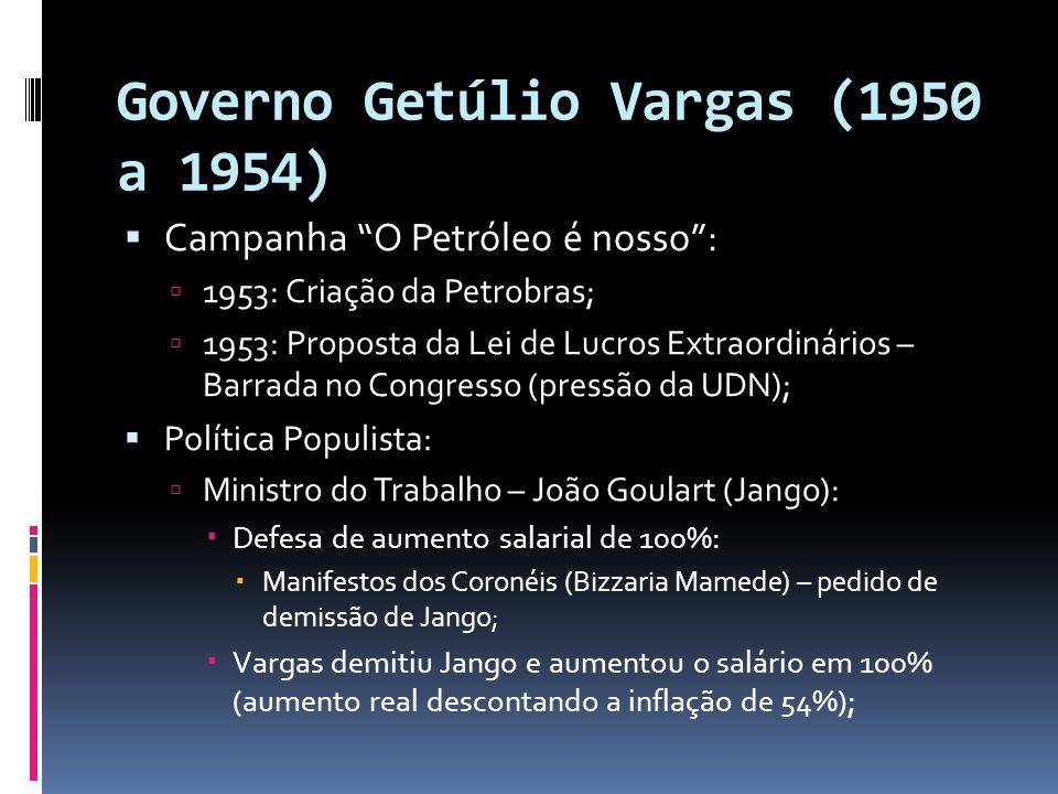 Governo Getúlio Vargas (1950 a 1954)