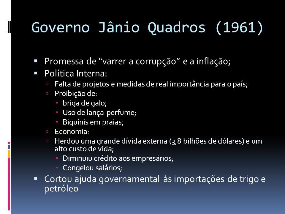 Governo Jânio Quadros (1961)