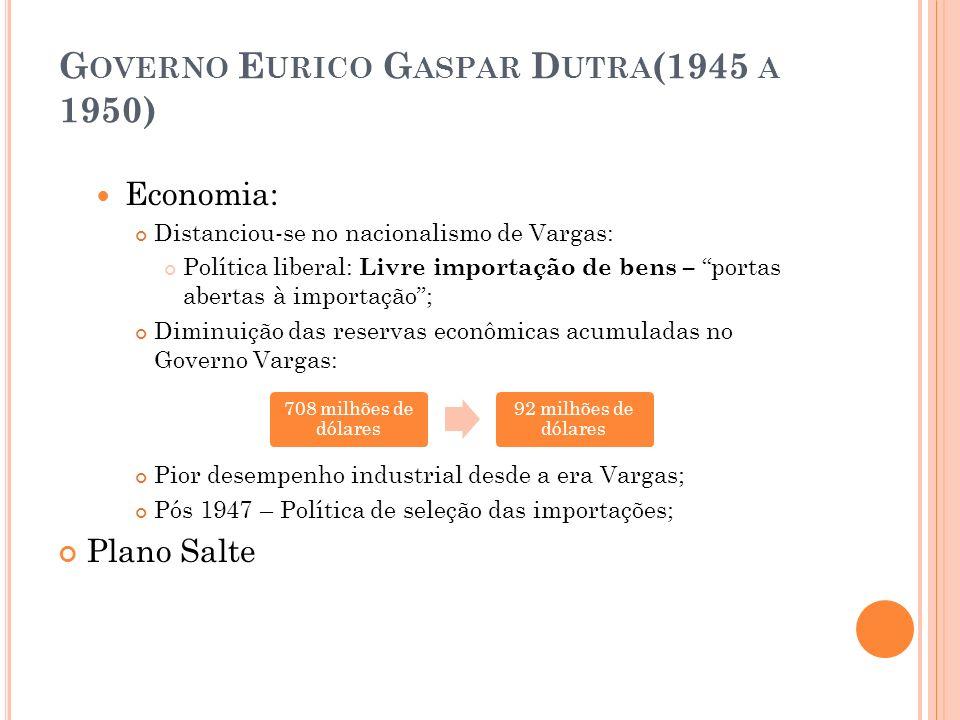 Governo Eurico Gaspar Dutra(1945 a 1950)