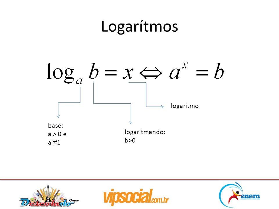 Logarítmos logaritmo base: a > 0 e a 1 logaritmando: b>0