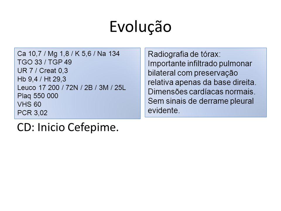 Evolução CD: Inicio Cefepime. Radiografia de tórax:
