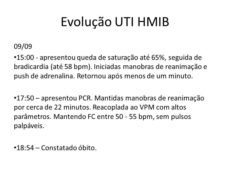 Evolução UTI HMIB 09/09.
