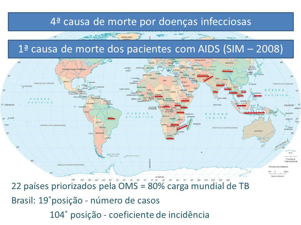 4ª causa de morte por doenças infecciosas