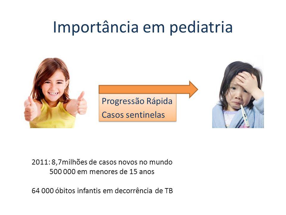 Importância em pediatria