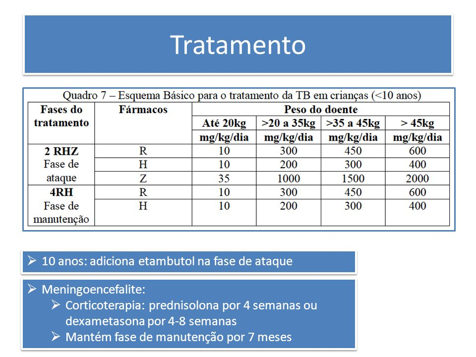 Tratamento 10 anos: adiciona etambutol na fase de ataque