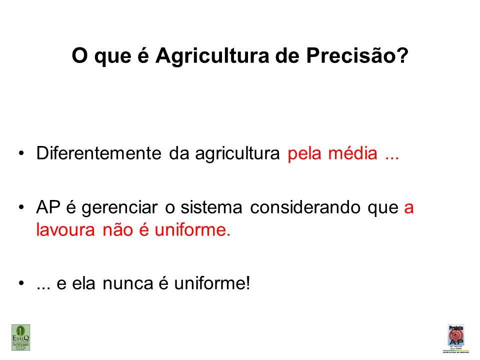 O que é Agricultura de Precisão