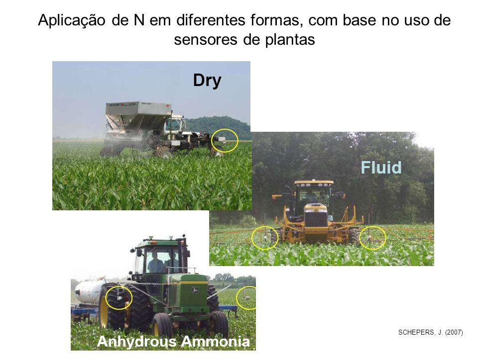 Aplicação de N em diferentes formas, com base no uso de sensores de plantas
