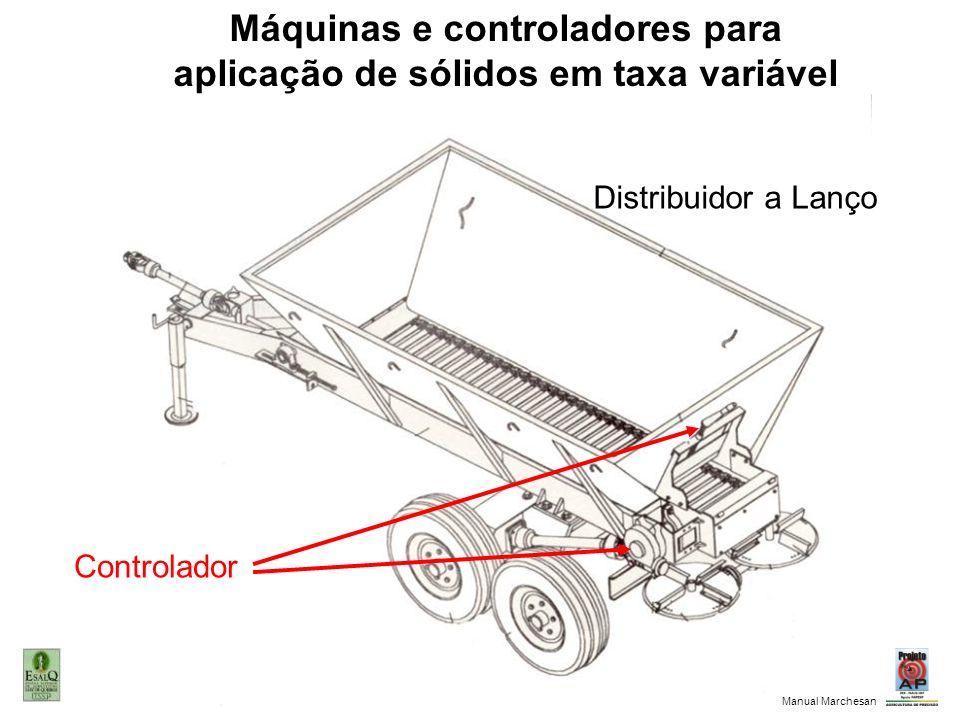 Máquinas e controladores para aplicação de sólidos em taxa variável