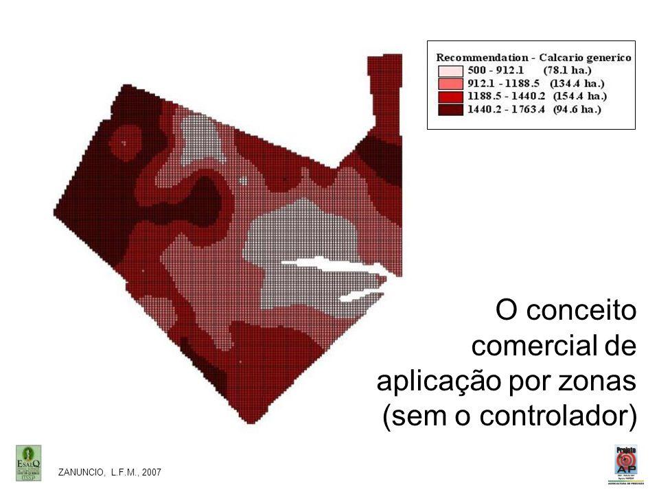 O conceito comercial de aplicação por zonas (sem o controlador)