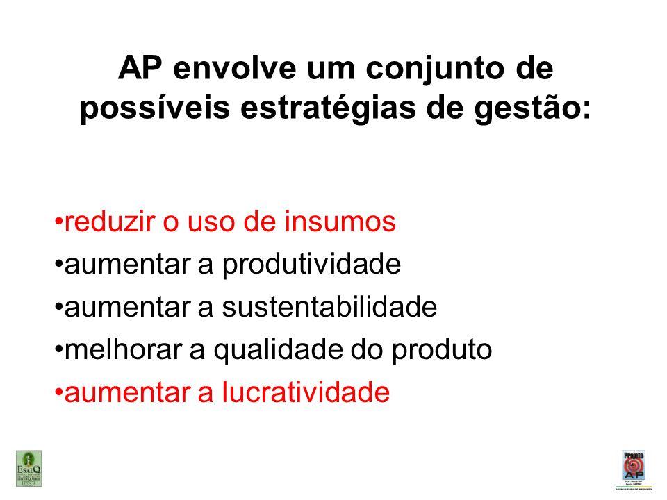 AP envolve um conjunto de possíveis estratégias de gestão: