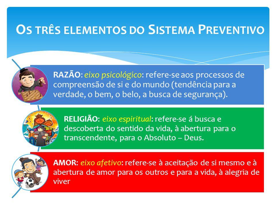 Os três elementos do Sistema Preventivo