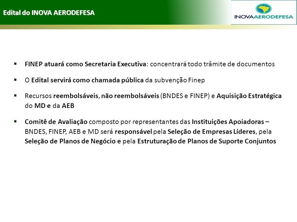 Edital do INOVA AERODEFESA