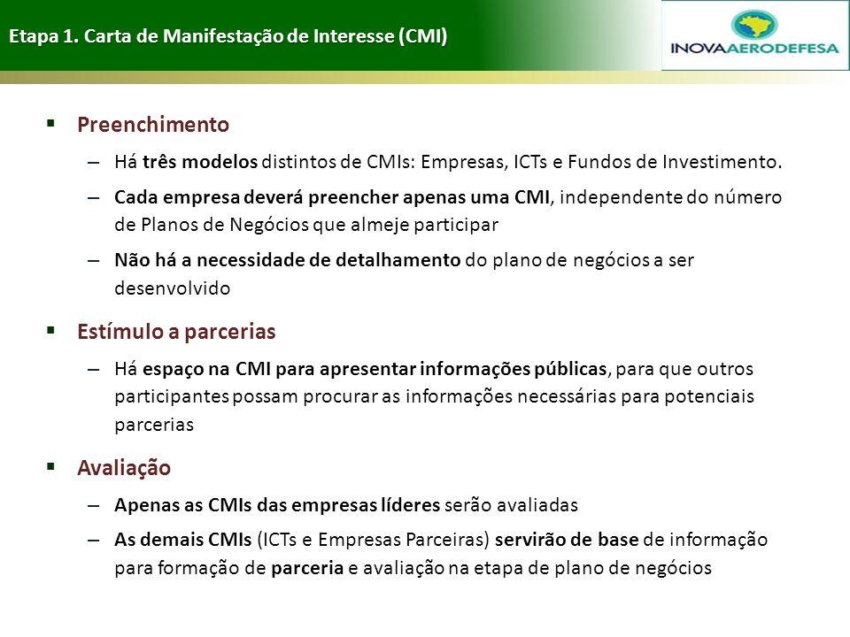 Etapa 1. Carta de Manifestação de Interesse (CMI)