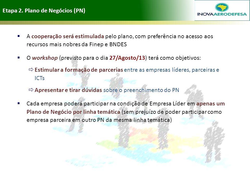 Etapa 2. Plano de Negócios (PN)