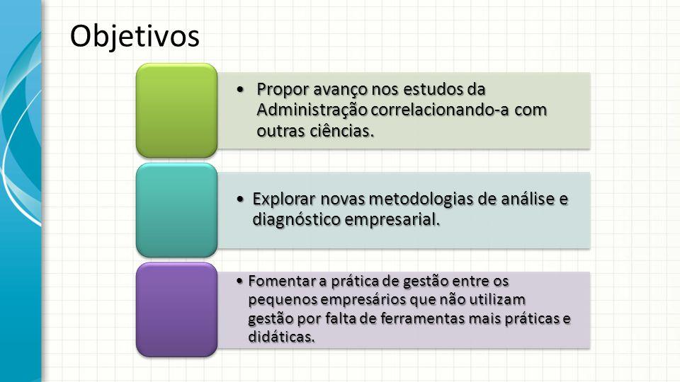 Objetivos Propor avanço nos estudos da Administração correlacionando-a com outras ciências.